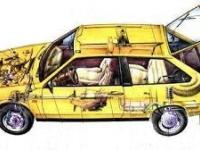 Karosserie ( VAZ 2113)